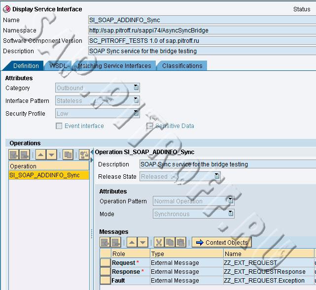 Рис.22: Синхронный интерфейс на базе внешней WSDL