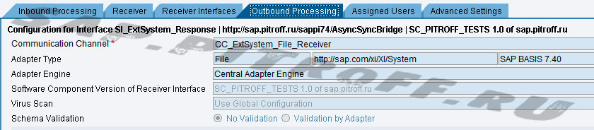 Рис.30:  Integrated Configuration - Outbound Processing
