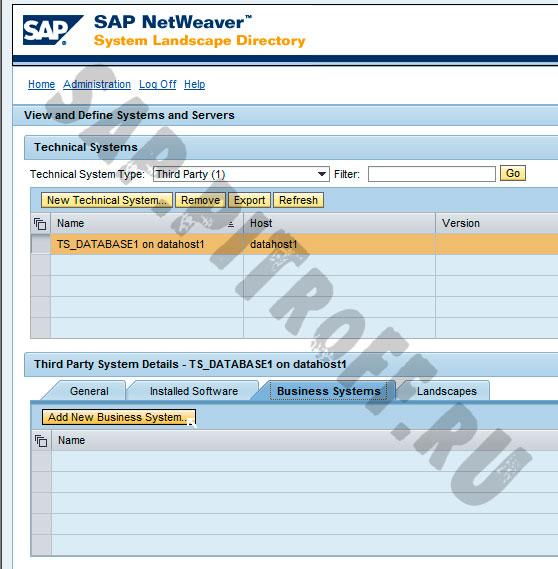 Рис.14: Создание бизнес-системы из свойств технической системы для non-SAP продукта