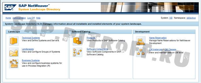 Рис.4: Основной экран SLD