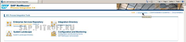 Рис.2: Инструменты мониторинга